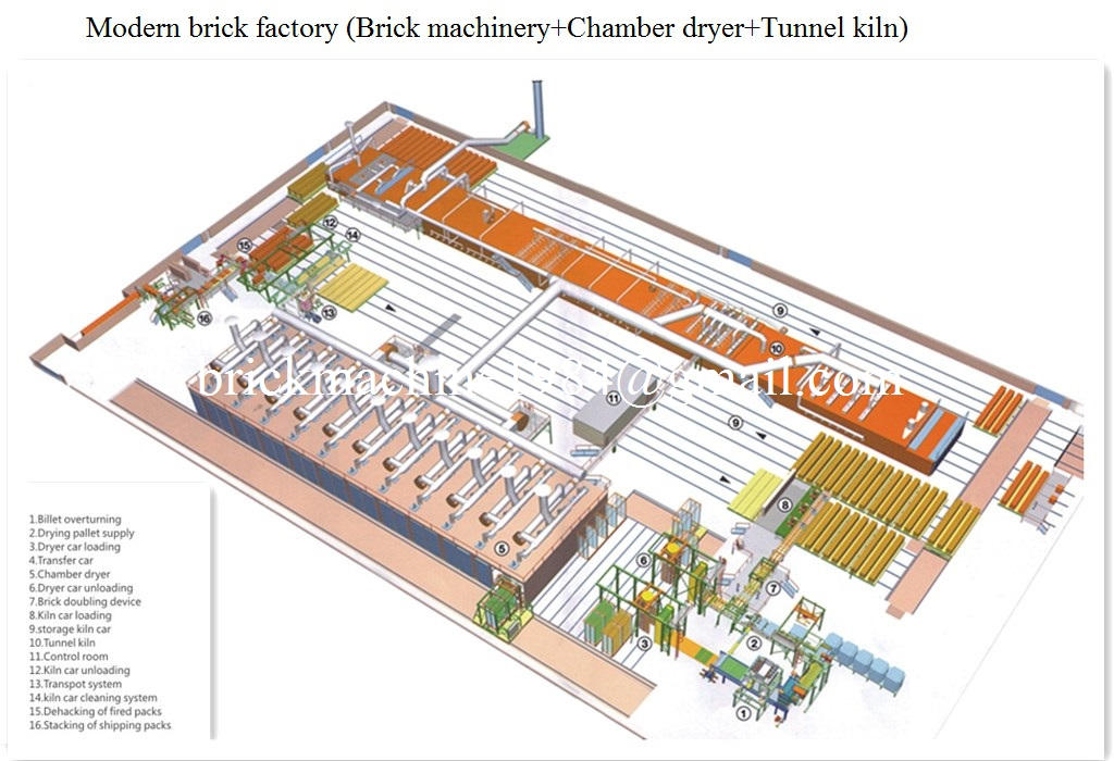Modern brick factory (Brick machinery +Chamber dryer +Tunnel kiln)